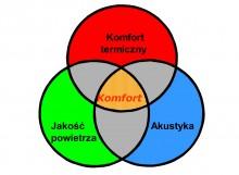 Dobór odpowiedniego klimatyzatora - klimatyzacja Konkret Kraków - konkret;kraków;dobór;klimatyzatora;odpowiedniego