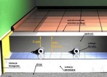 Podstawowe informacje o ogrzewaniu podłogowym - Konkret Kraków - kraków;konkret;ogrzewanie;podłogowe