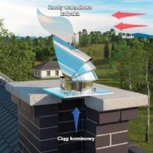Nasady kominowe - Konkret Kraków - kraków;konkret;nasady;kominowe